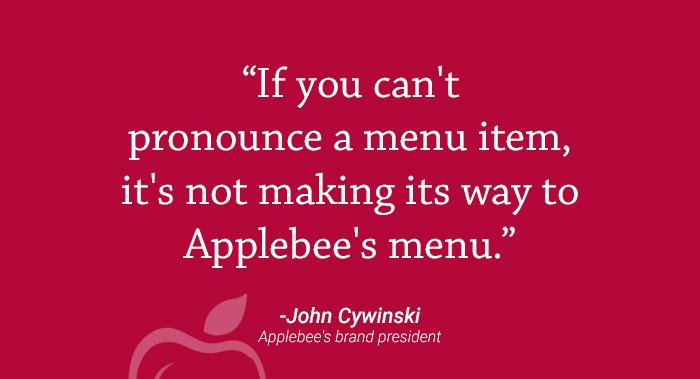 Applebees Menu Quote