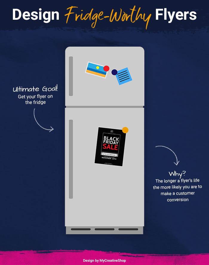 Design Fridge-Worthy Flyers