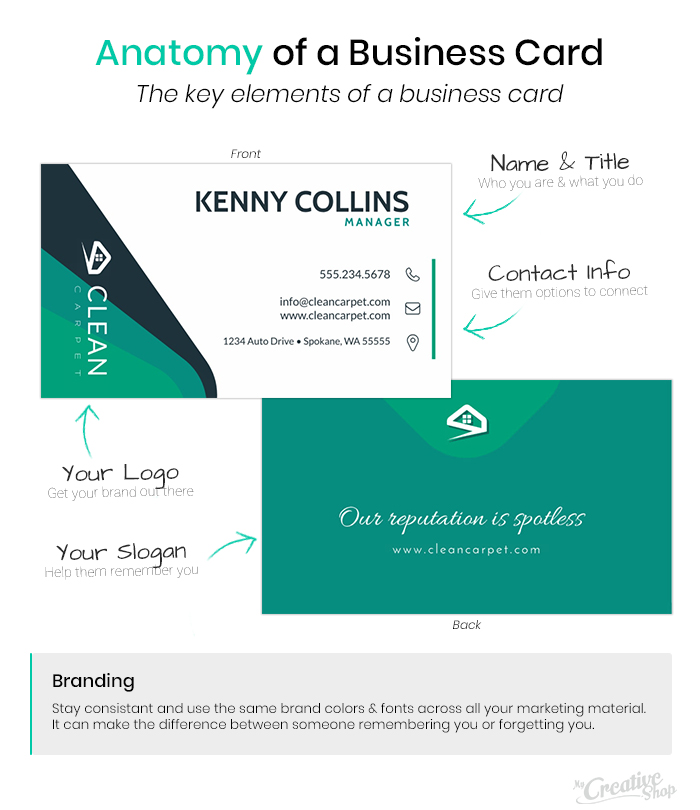 Anatomy of a Business Card
