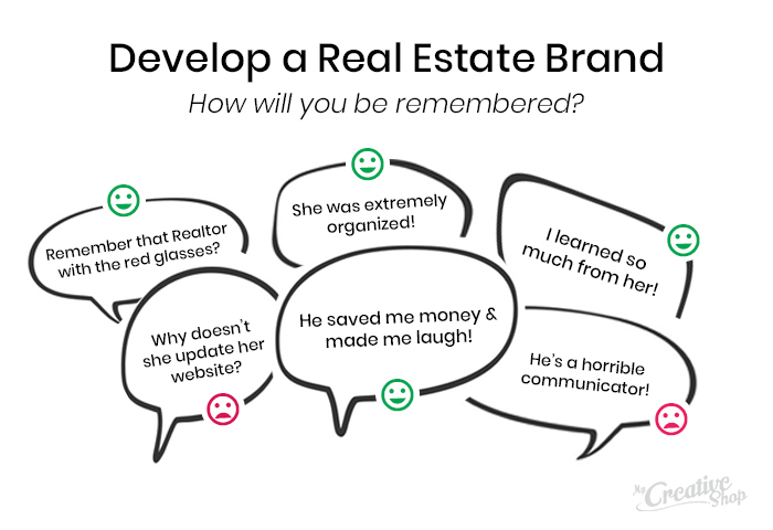 Develop a Real Estate Brand