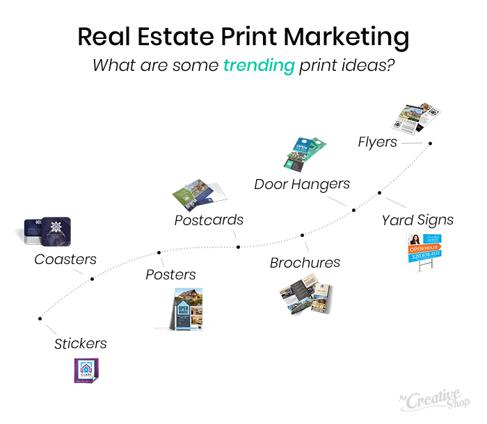 Real Estate Print Marketing Trends