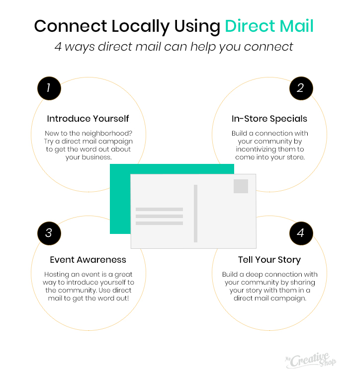 Building a connection with direct mail