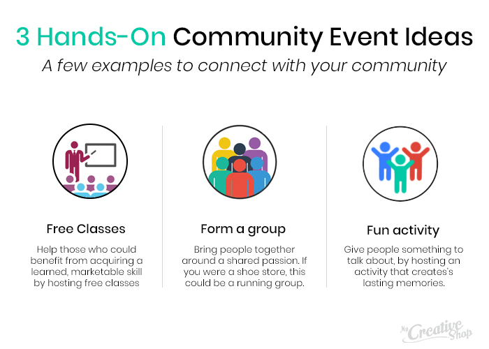 Hands-On Community Event Ideas