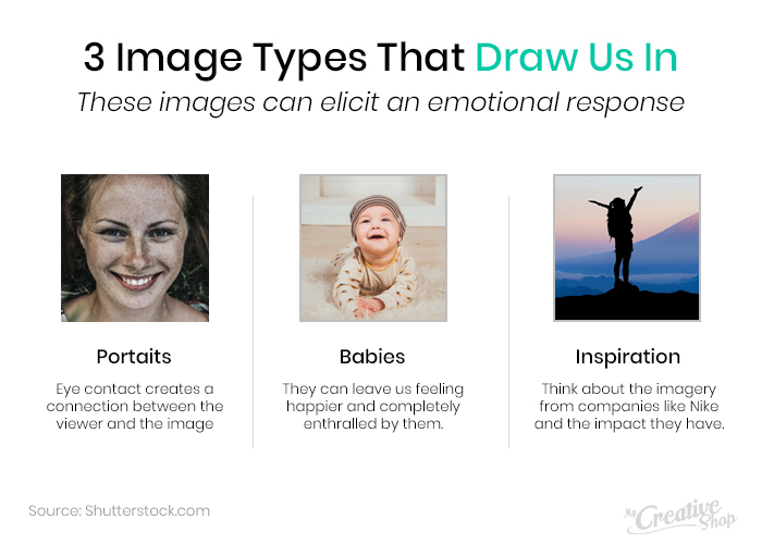 Image Types That Draw Us In