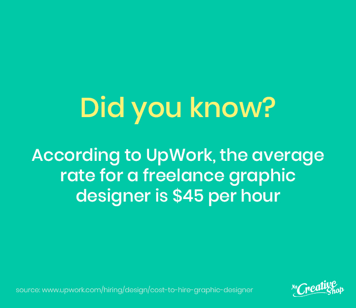 Average Rate Of A Graphic Designer
