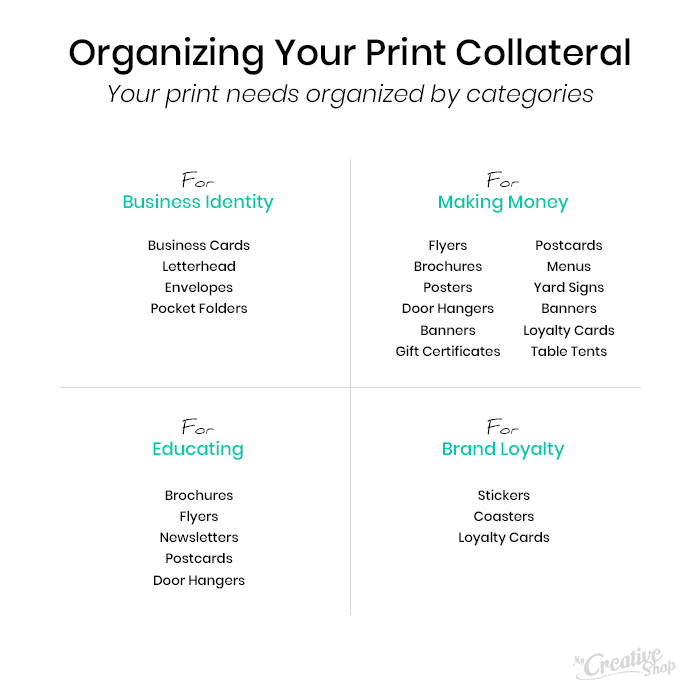 Organizing Your Print Collateral