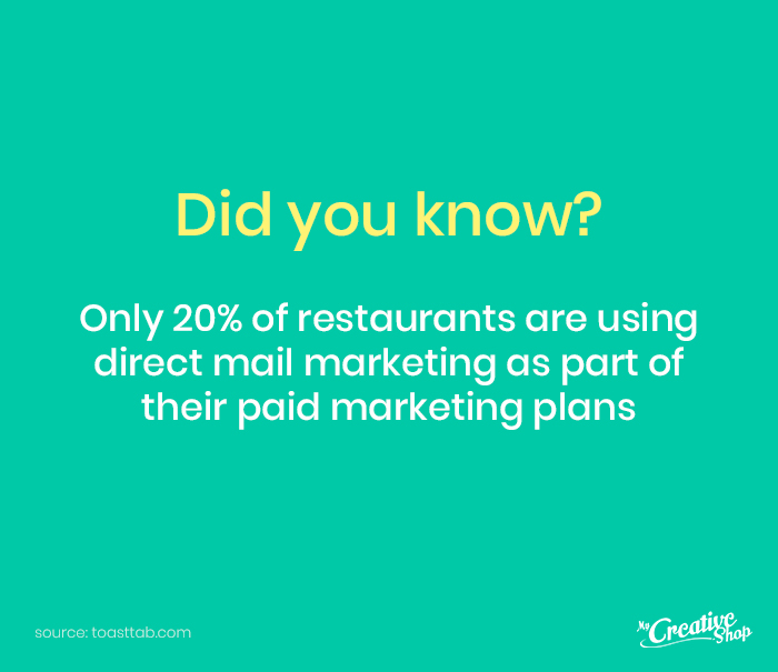 Restaurant Direct Mail Stats