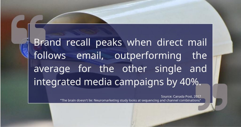 Brand Recall Quote from Canada Post