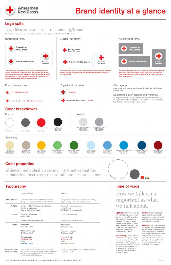 Red Cross Brand Poster