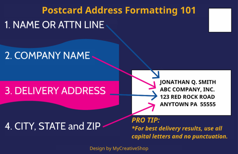Postcard Address Format Template
